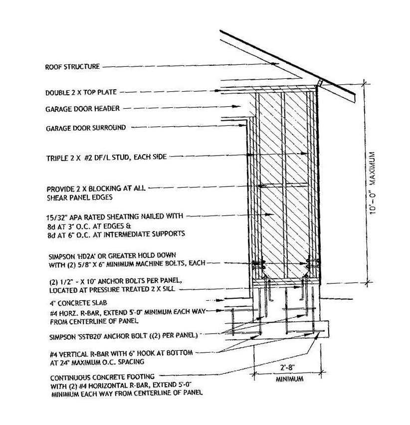 Another framing question handyman handyman wire for Garage door framing detail